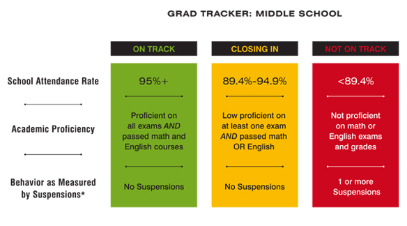 Grad Tracker by TASC